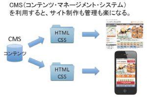 レスポンシブ・ウェブデザインはCMSがお勧め